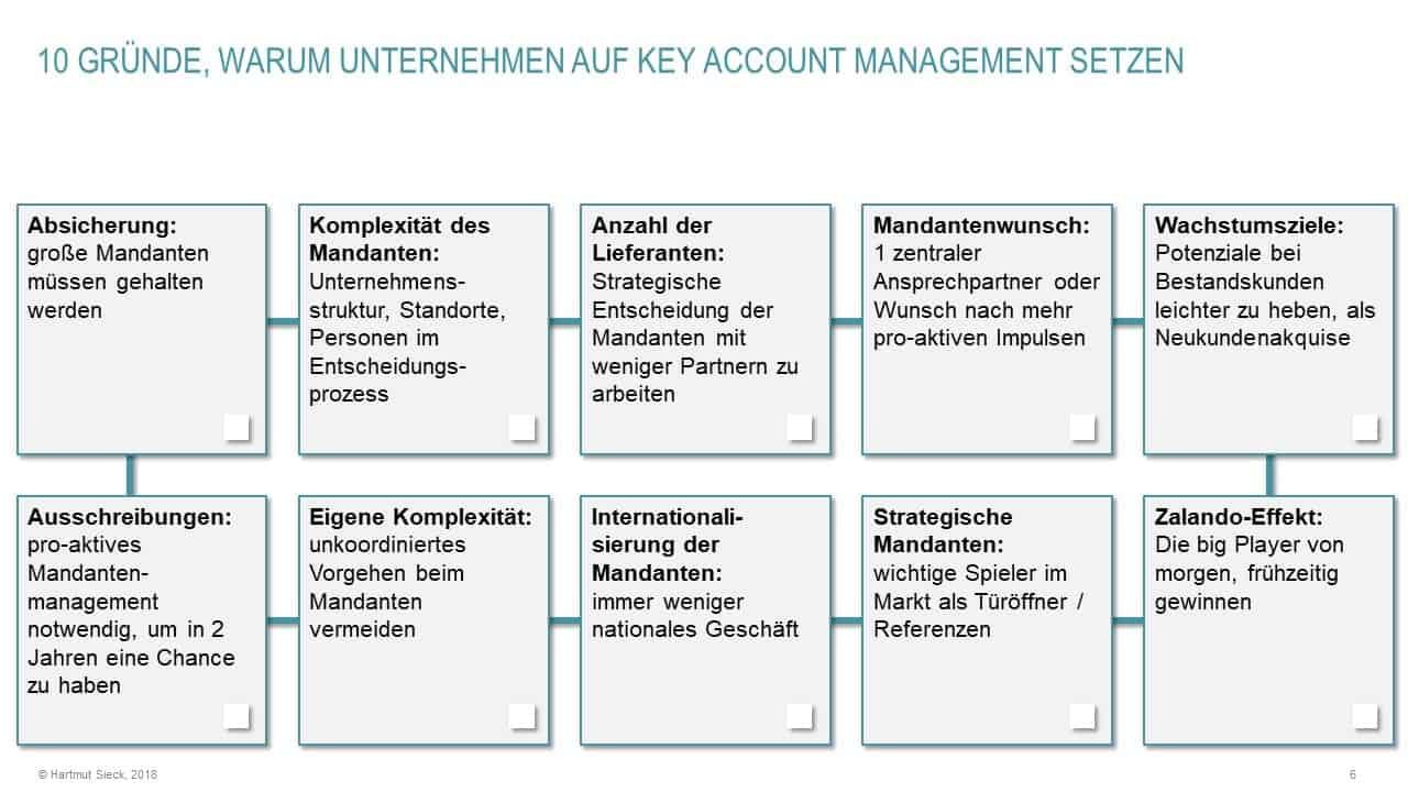 10 Gründe für ein professionelles Key Account Management