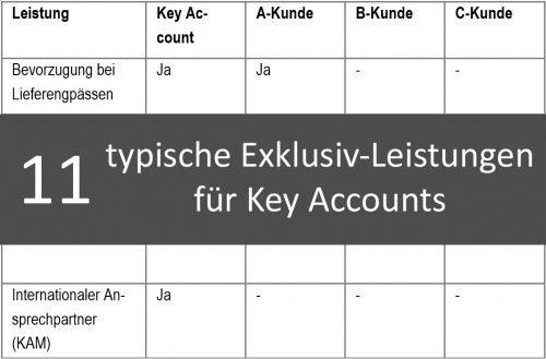 11 (exklusive) Leistungen für Key Accounts