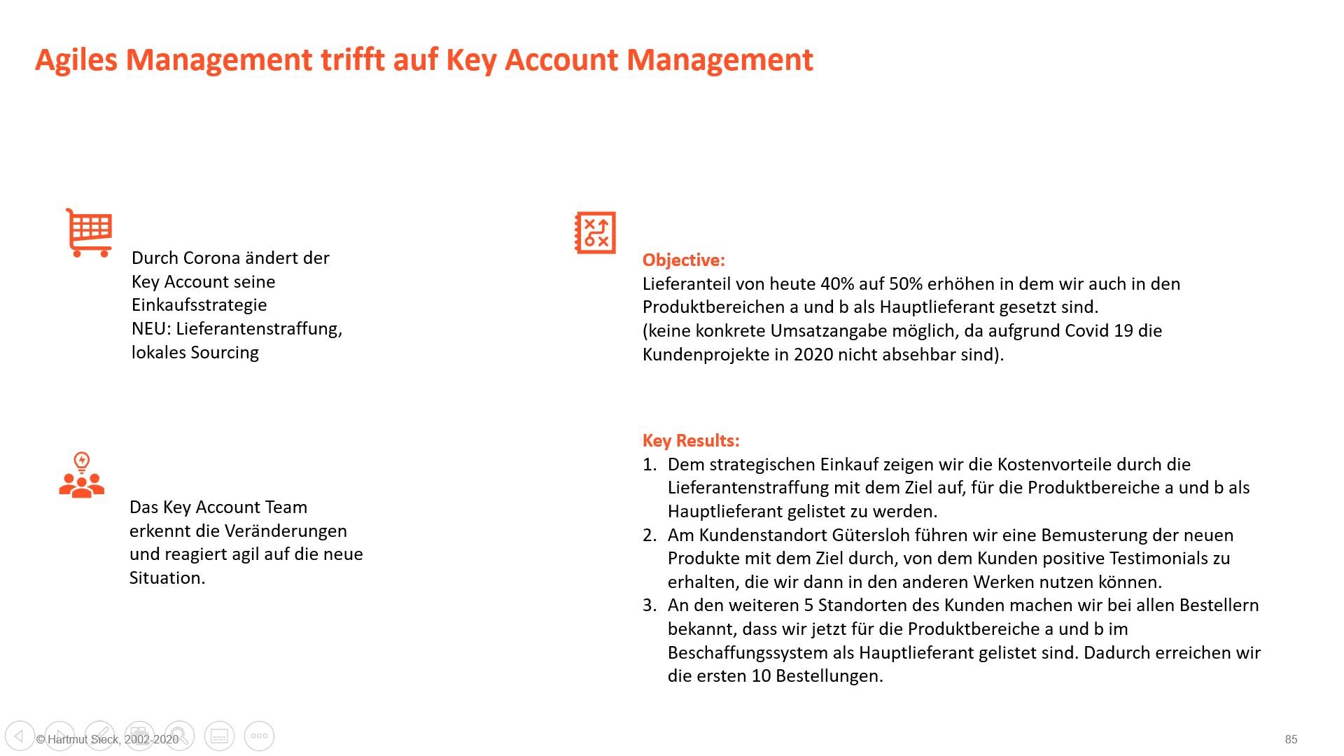 Agiles Key Account Management (OKR)