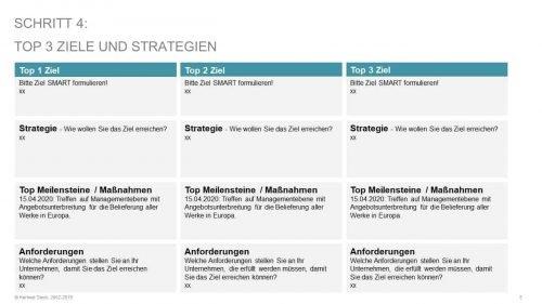 Key Account Plan KOMPAKT: Schritt 4 - Ihre 3 strategischen Ziele, Strategien und Umsetzungsmaßnahmen