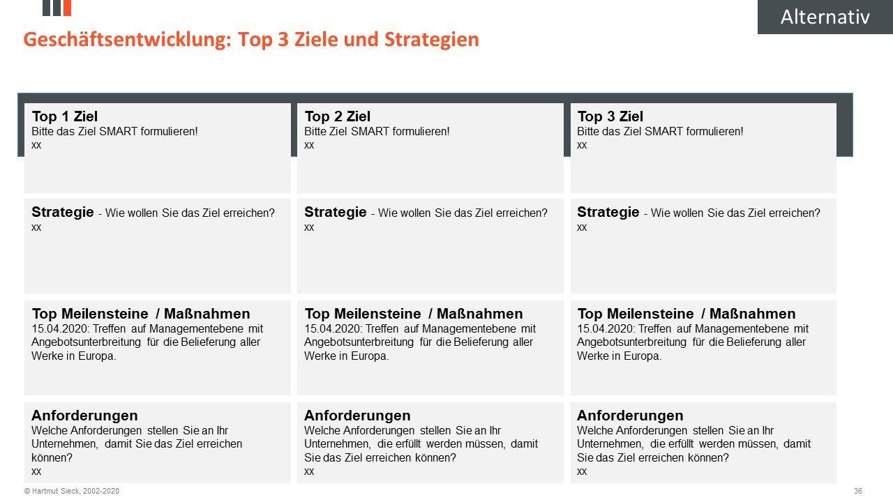 Die Top 3 strategischen Ziele, Umsetzungsstrategien und Meilensteine