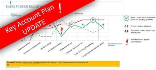 Key Account Plan Update - Ihr UVP