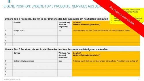 Checkliste: Nutzt Ihr Key Account schon Ihre Top 5 Produkte und Services?