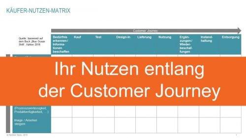 Nutzen entlang der Customer Journey