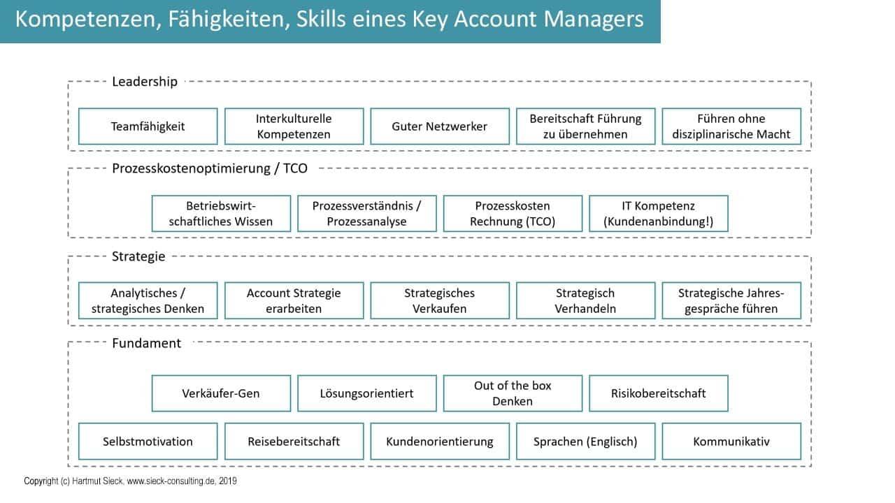 Welche Kompetenzen, Fähigkeiten, Skills muss ein Key Account Manager heute haben?