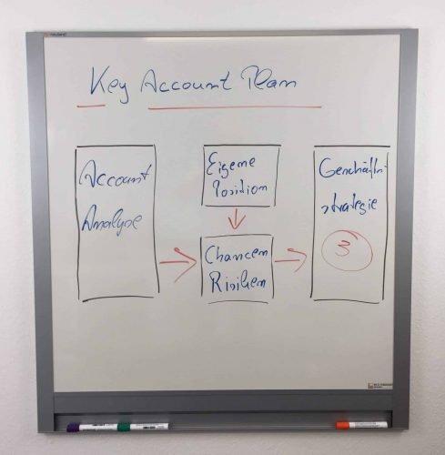 4 Bausteine für Ihre Key Account Plan Struktur
