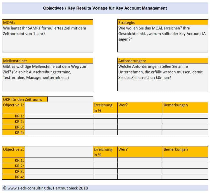 OKR (Objectives & Key Results) im Key Account Plan